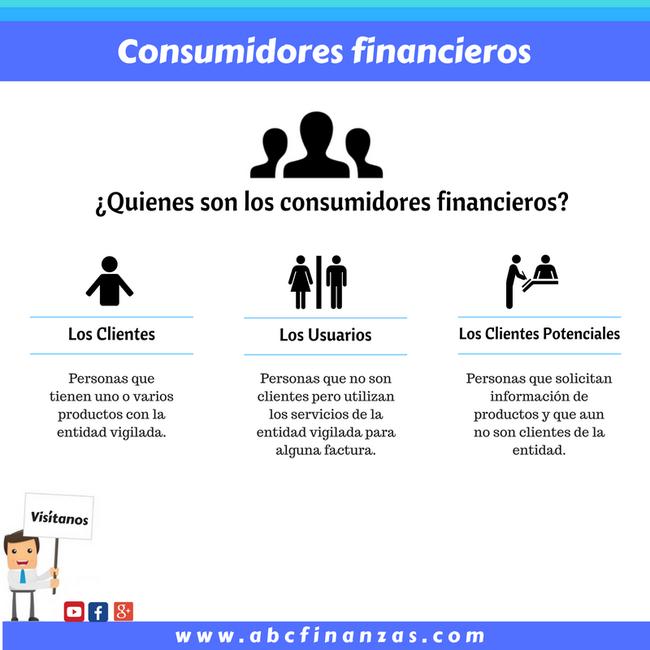 consumidores financieros
