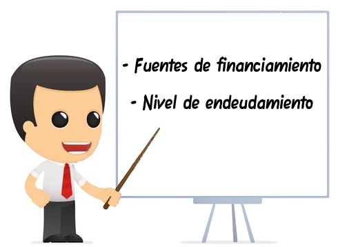 análisis de endeudamiento