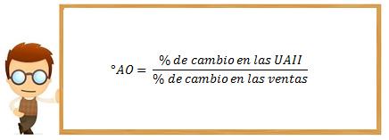 apalancamiento operativo fórmula