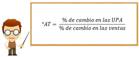apalancamiento total fórmula